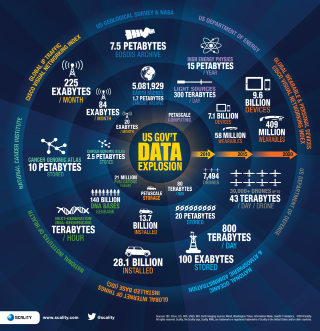 Expanse-of-Data-Storage-Devices